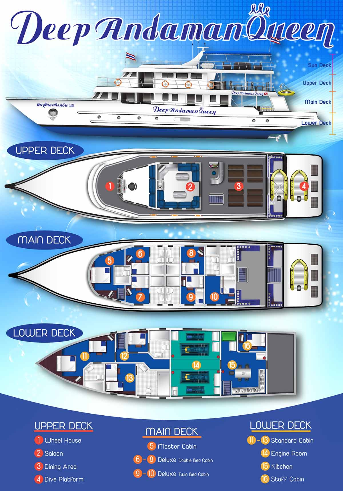 Deep Andaman Queen Layout