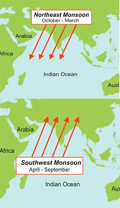 indian ocean monsoon season